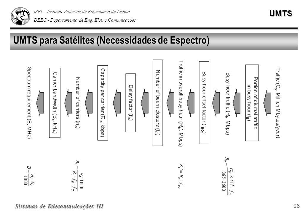 ISEL - Instituto Superior de Engenharia de Lisboa DEEC - Departamento de Eng. Elet. e ComunicaçõesUMTS Sistemas de Telecomunicações III 26 UMTS para S