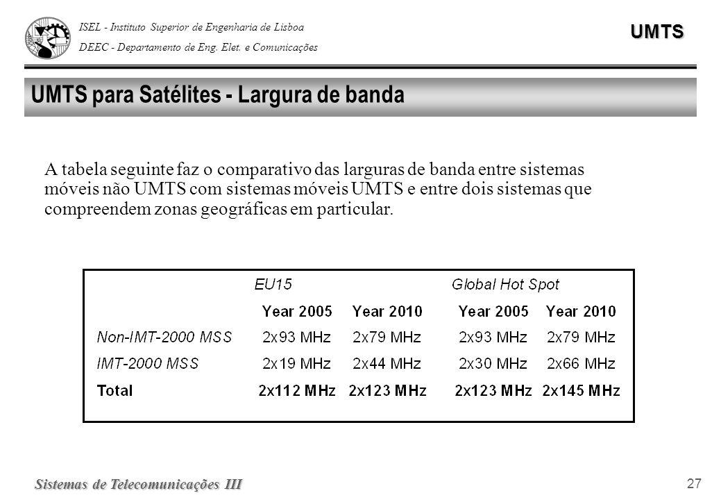 ISEL - Instituto Superior de Engenharia de Lisboa DEEC - Departamento de Eng. Elet. e ComunicaçõesUMTS Sistemas de Telecomunicações III 27 UMTS para S