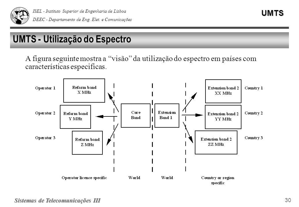 ISEL - Instituto Superior de Engenharia de Lisboa DEEC - Departamento de Eng. Elet. e ComunicaçõesUMTS Sistemas de Telecomunicações III 30 UMTS - Util