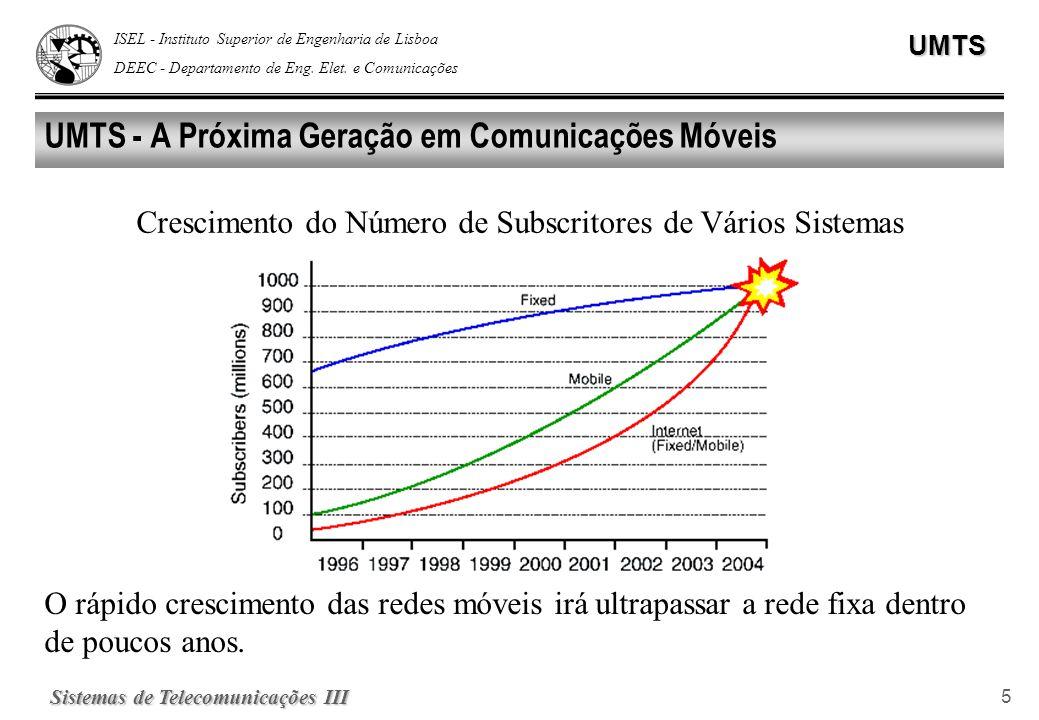 ISEL - Instituto Superior de Engenharia de Lisboa DEEC - Departamento de Eng. Elet. e ComunicaçõesUMTS Sistemas de Telecomunicações III 5 UMTS - A Pró