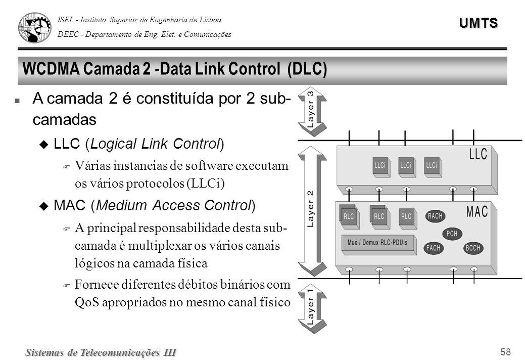 ISEL - Instituto Superior de Engenharia de Lisboa DEEC - Departamento de Eng. Elet. e ComunicaçõesUMTS Sistemas de Telecomunicações III 58 WCDMA Camad