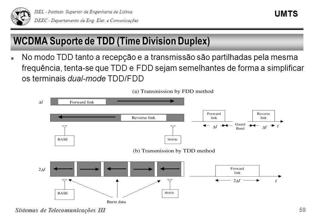 ISEL - Instituto Superior de Engenharia de Lisboa DEEC - Departamento de Eng. Elet. e ComunicaçõesUMTS Sistemas de Telecomunicações III 59 WCDMA Supor