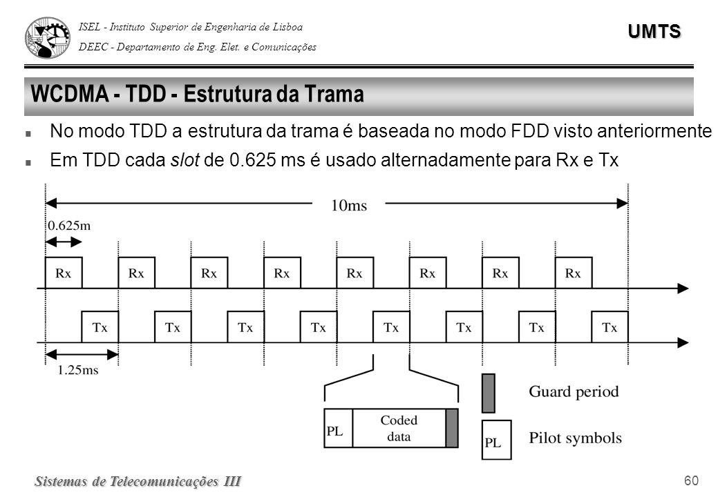 ISEL - Instituto Superior de Engenharia de Lisboa DEEC - Departamento de Eng. Elet. e ComunicaçõesUMTS Sistemas de Telecomunicações III 60 WCDMA - TDD