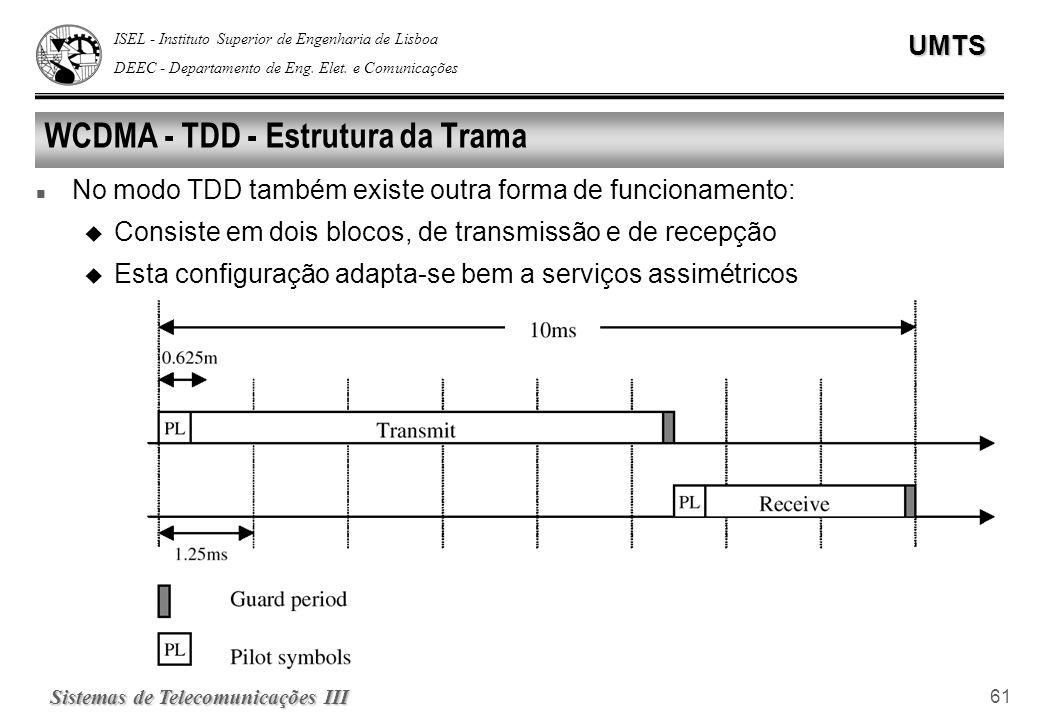 ISEL - Instituto Superior de Engenharia de Lisboa DEEC - Departamento de Eng. Elet. e ComunicaçõesUMTS Sistemas de Telecomunicações III 61 WCDMA - TDD