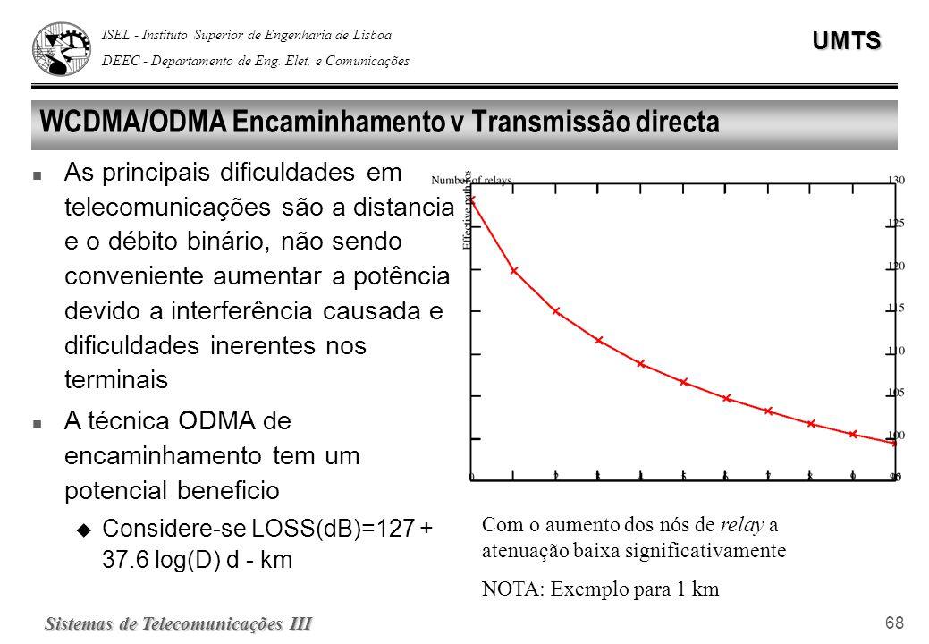 ISEL - Instituto Superior de Engenharia de Lisboa DEEC - Departamento de Eng. Elet. e ComunicaçõesUMTS Sistemas de Telecomunicações III 68 WCDMA/ODMA