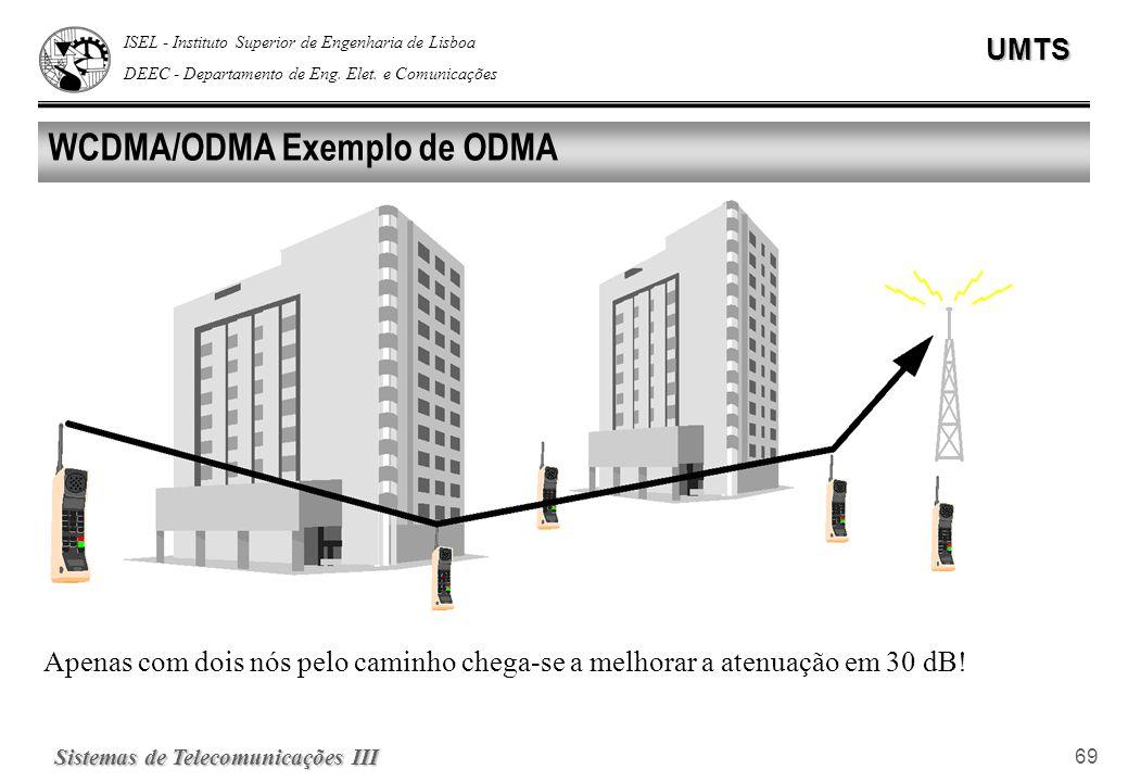 ISEL - Instituto Superior de Engenharia de Lisboa DEEC - Departamento de Eng. Elet. e ComunicaçõesUMTS Sistemas de Telecomunicações III 69 WCDMA/ODMA
