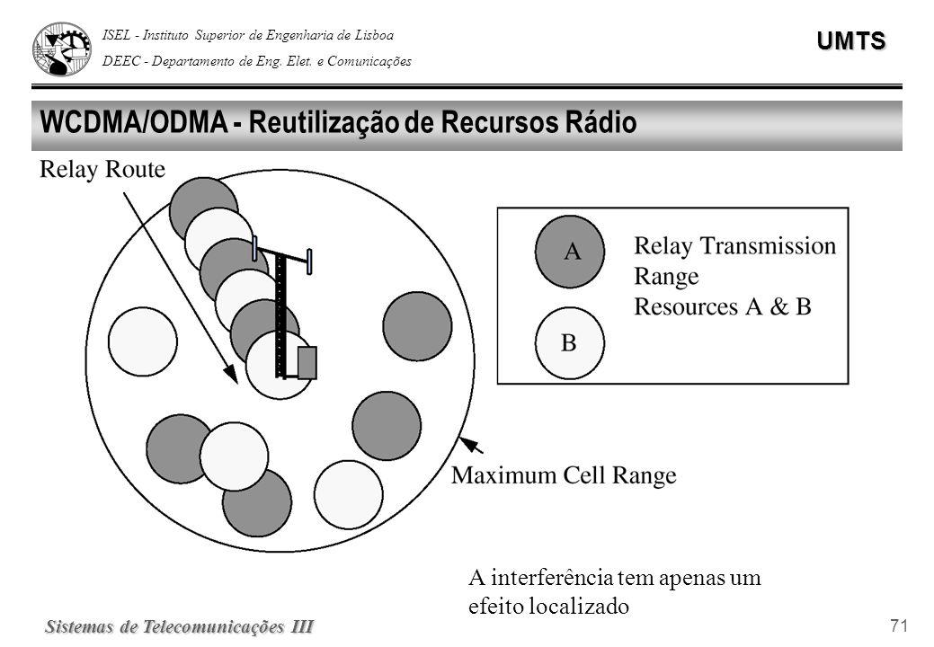 ISEL - Instituto Superior de Engenharia de Lisboa DEEC - Departamento de Eng. Elet. e ComunicaçõesUMTS Sistemas de Telecomunicações III 71 WCDMA/ODMA
