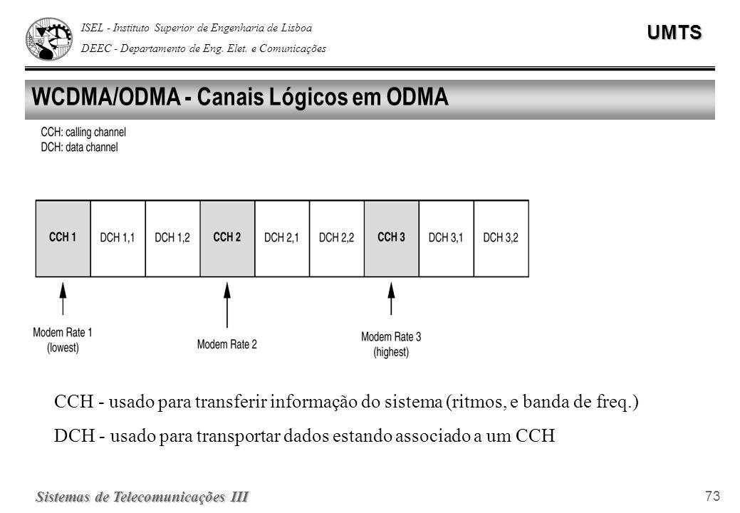 ISEL - Instituto Superior de Engenharia de Lisboa DEEC - Departamento de Eng. Elet. e ComunicaçõesUMTS Sistemas de Telecomunicações III 73 WCDMA/ODMA