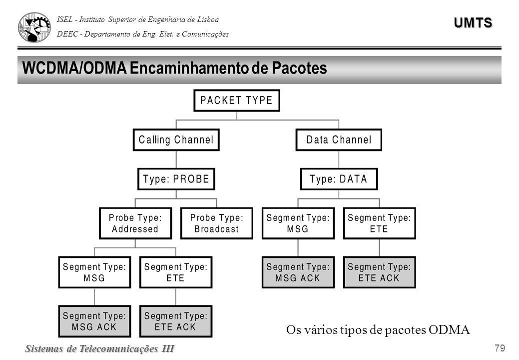 ISEL - Instituto Superior de Engenharia de Lisboa DEEC - Departamento de Eng. Elet. e ComunicaçõesUMTS Sistemas de Telecomunicações III 79 WCDMA/ODMA