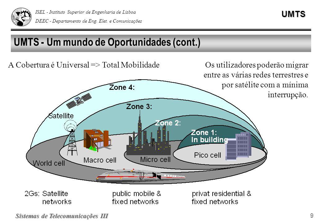 ISEL - Instituto Superior de Engenharia de Lisboa DEEC - Departamento de Eng. Elet. e ComunicaçõesUMTS Sistemas de Telecomunicações III 9 UMTS - Um mu