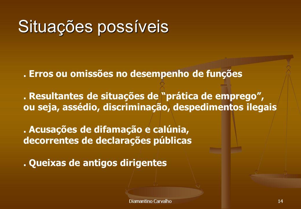 Situações possíveis 14. Erros ou omissões no desempenho de funções.