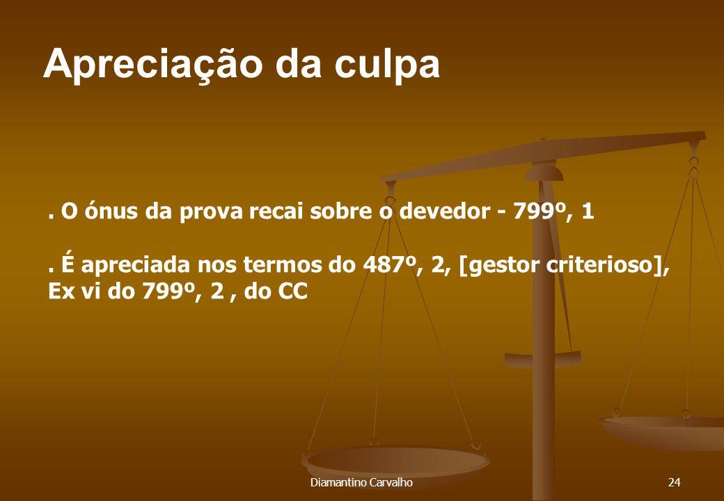 Apreciação da culpa Diamantino Carvalho24. O ónus da prova recai sobre o devedor - 799º, 1.