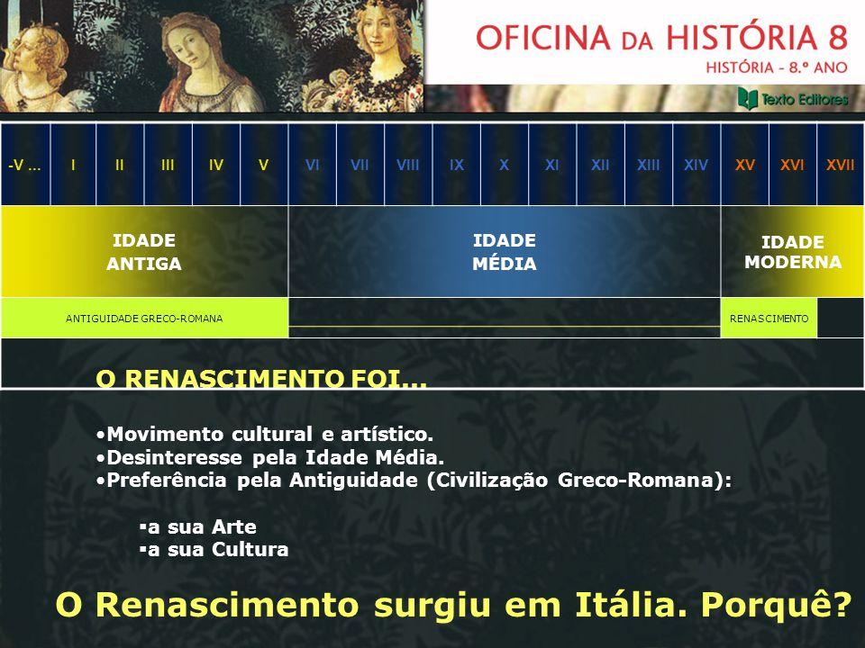 O RENASCIMENTO FOI... Movimento cultural e artístico. Desinteresse pela Idade Média. Preferência pela Antiguidade (Civilização Greco-Romana):  a sua
