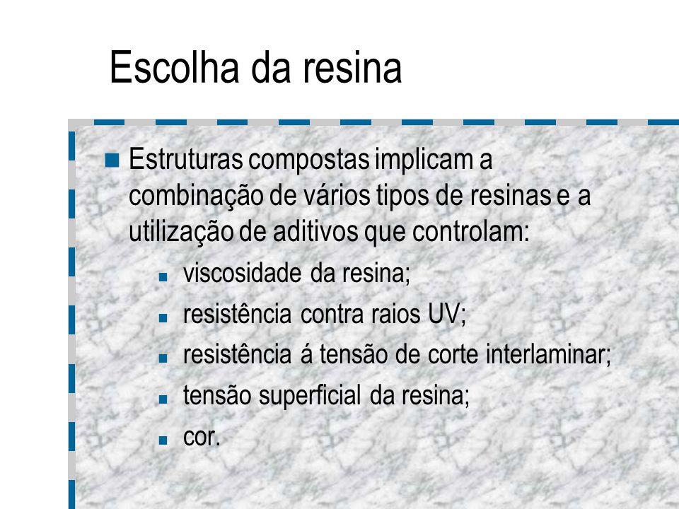 Escolha da resina Estruturas compostas implicam a combinação de vários tipos de resinas e a utilização de aditivos que controlam: viscosidade da resin