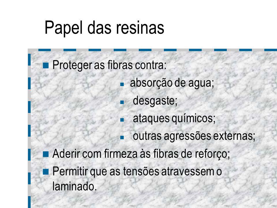 Papel das resinas Proteger as fibras contra: absorção de agua; desgaste; ataques químicos; outras agressões externas; Aderir com firmeza às fibras de