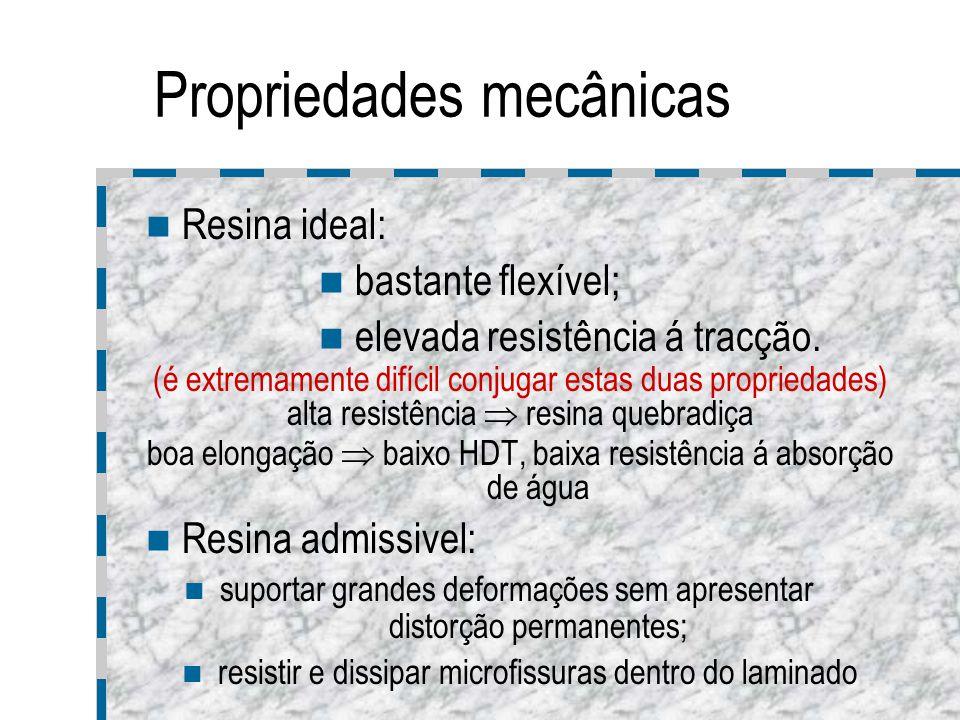 Propriedades mecânicas Resina ideal: bastante flexível; elevada resistência á tracção. (é extremamente difícil conjugar estas duas propriedades) alta
