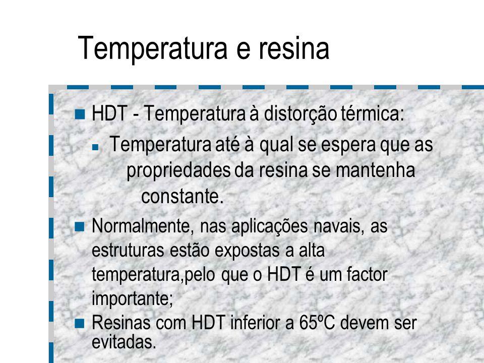 Temperatura e resina HDT - Temperatura à distorção térmica: Temperatura até à qual se espera que as propriedades da resina se mantenha constante. Norm