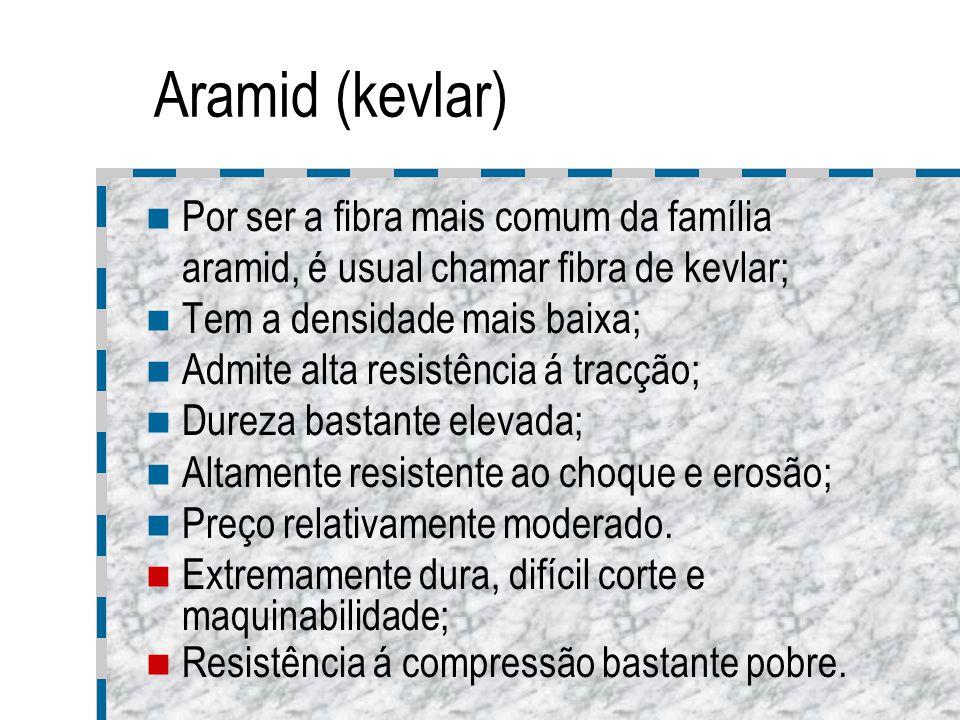 Aramid (kevlar) Por ser a fibra mais comum da família aramid, é usual chamar fibra de kevlar; Tem a densidade mais baixa; Admite alta resistência á tr