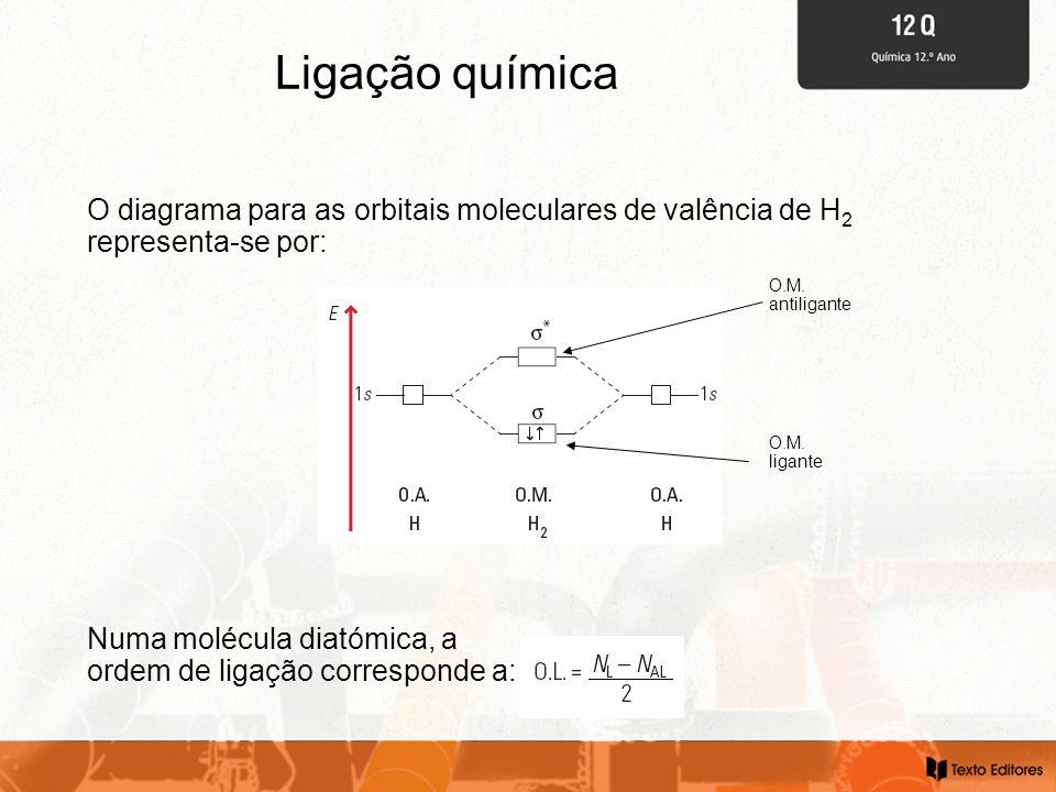 Ligação química O diagrama para as orbitais moleculares de valência de H 2 representa-se por: O.M. antiligante O.M. ligante Numa molécula diatómica, a
