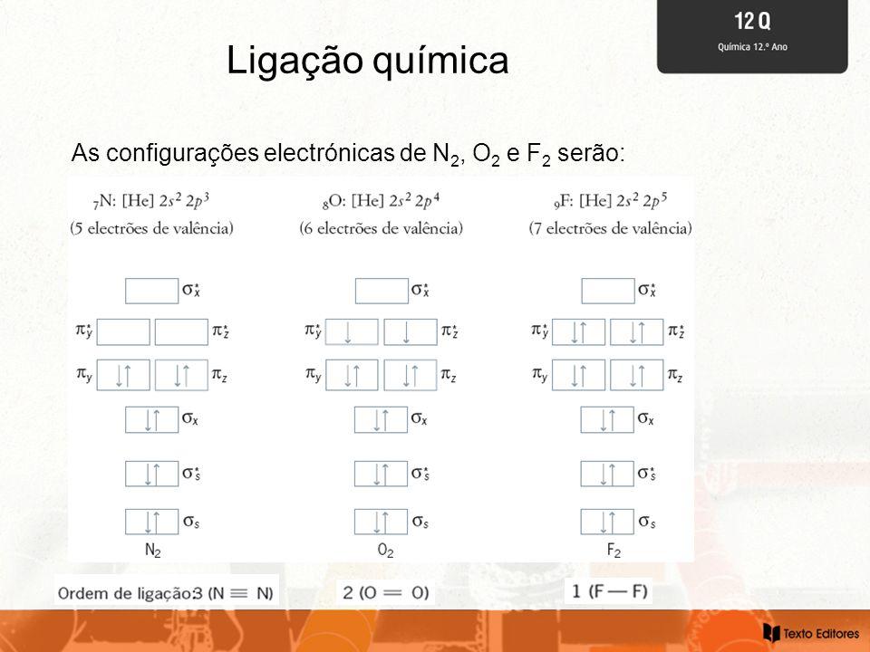 Ligação química As configurações electrónicas de N 2, O 2 e F 2 serão: