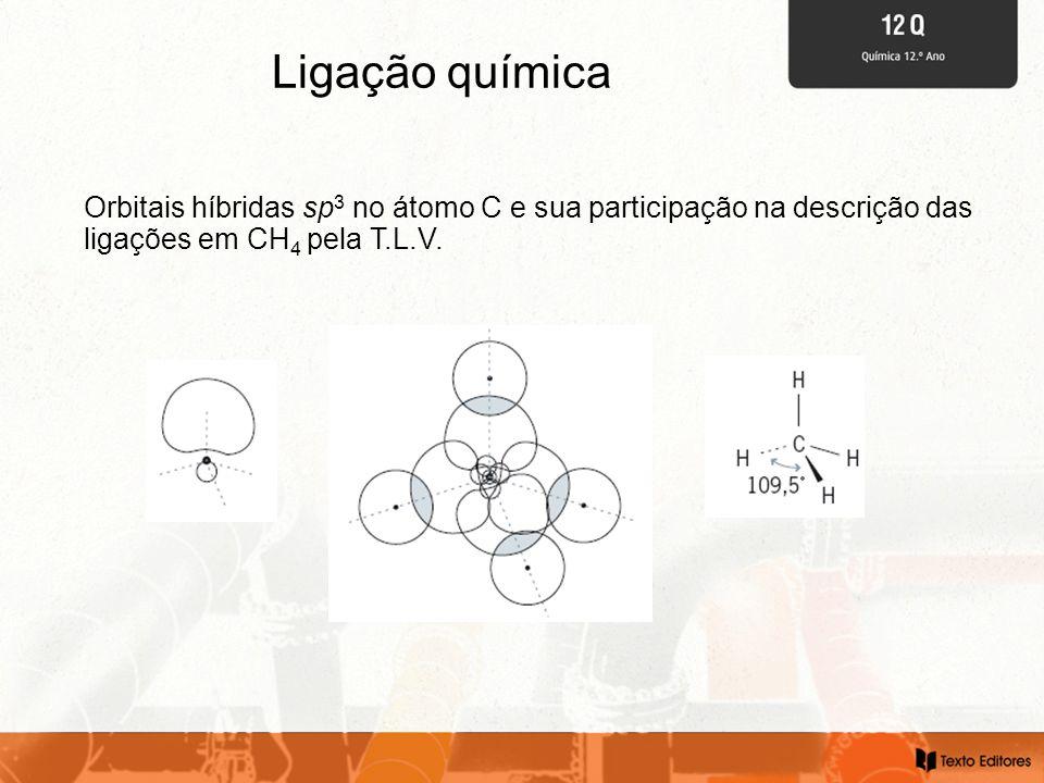 Ligação química Orbitais híbridas sp 3 no átomo C e sua participação na descrição das ligações em CH 4 pela T.L.V.