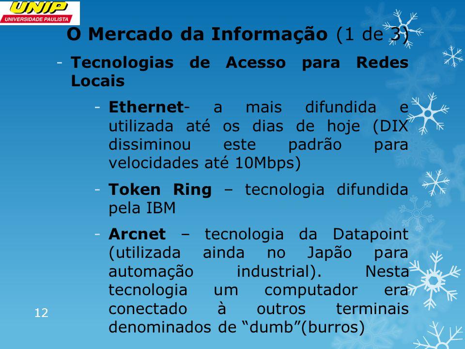 O Mercado da Informação (1 de 3) -Tecnologias de Acesso para Redes Locais -Ethernet- a mais difundida e utilizada até os dias de hoje (DIX dissiminou