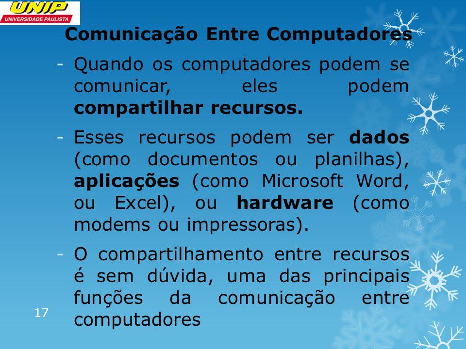 Comunicação Entre Computadores -Quando os computadores podem se comunicar, eles podem compartilhar recursos. -Esses recursos podem ser dados (como doc