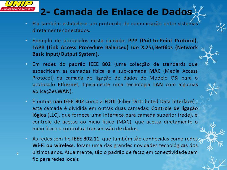 3- Camada de Rede A camada de Rede é responsável pelo endereçamento dos pacotes.