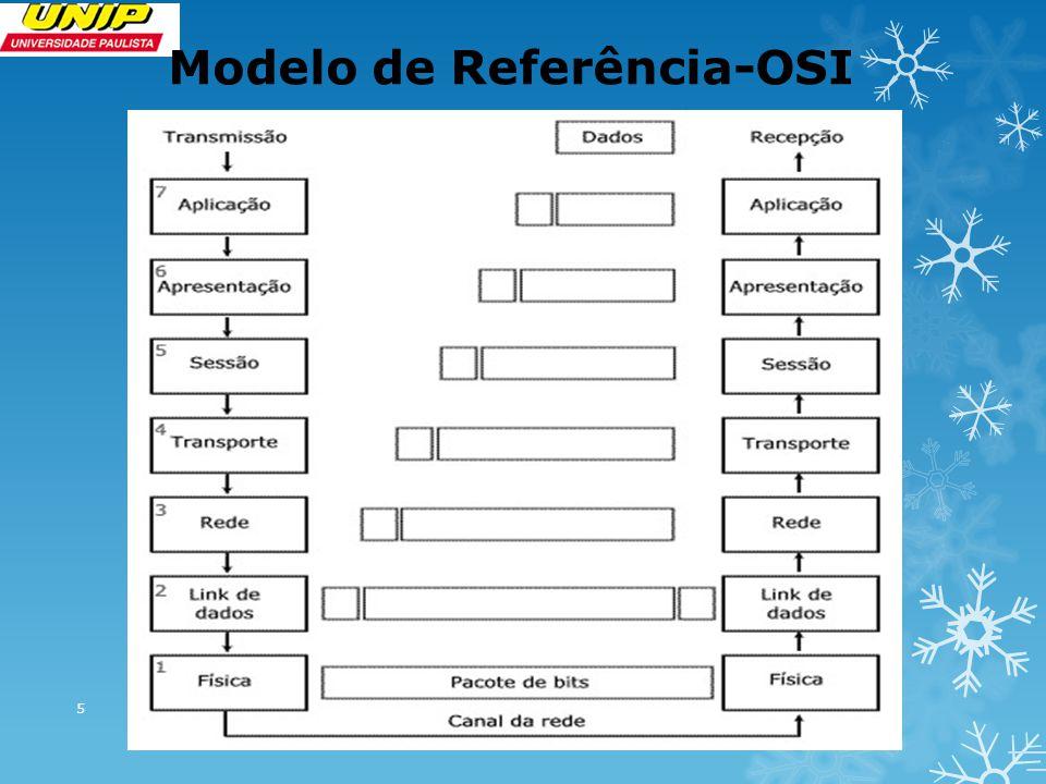 Modelo de Referência-OSI 36
