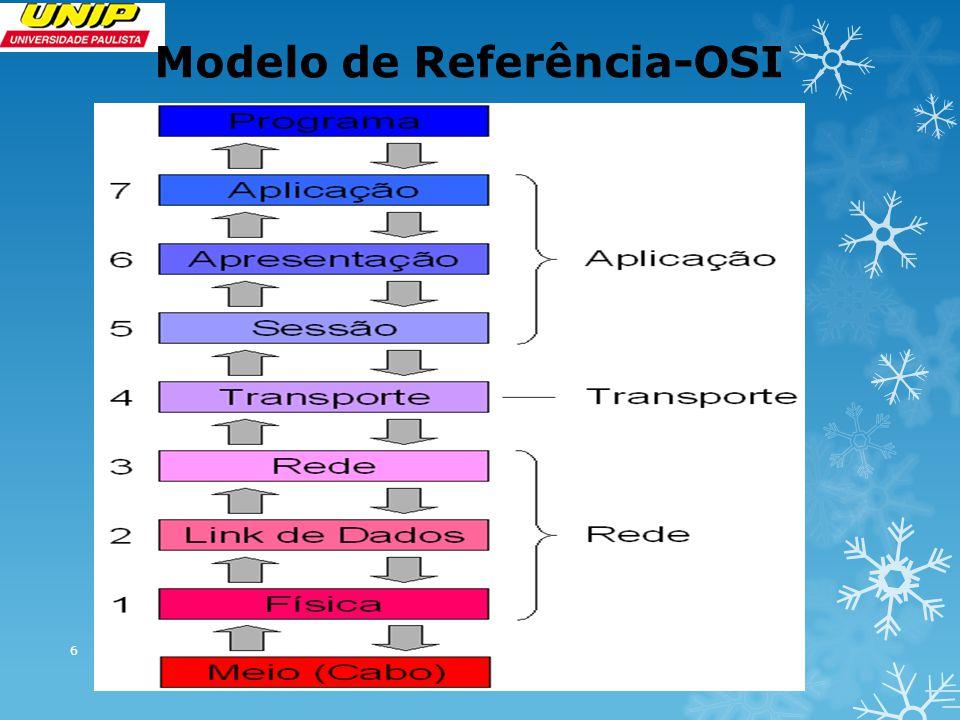 As sete camadas podem ser agrupadas em três grupos: Aplicação, Transporte e Rede.