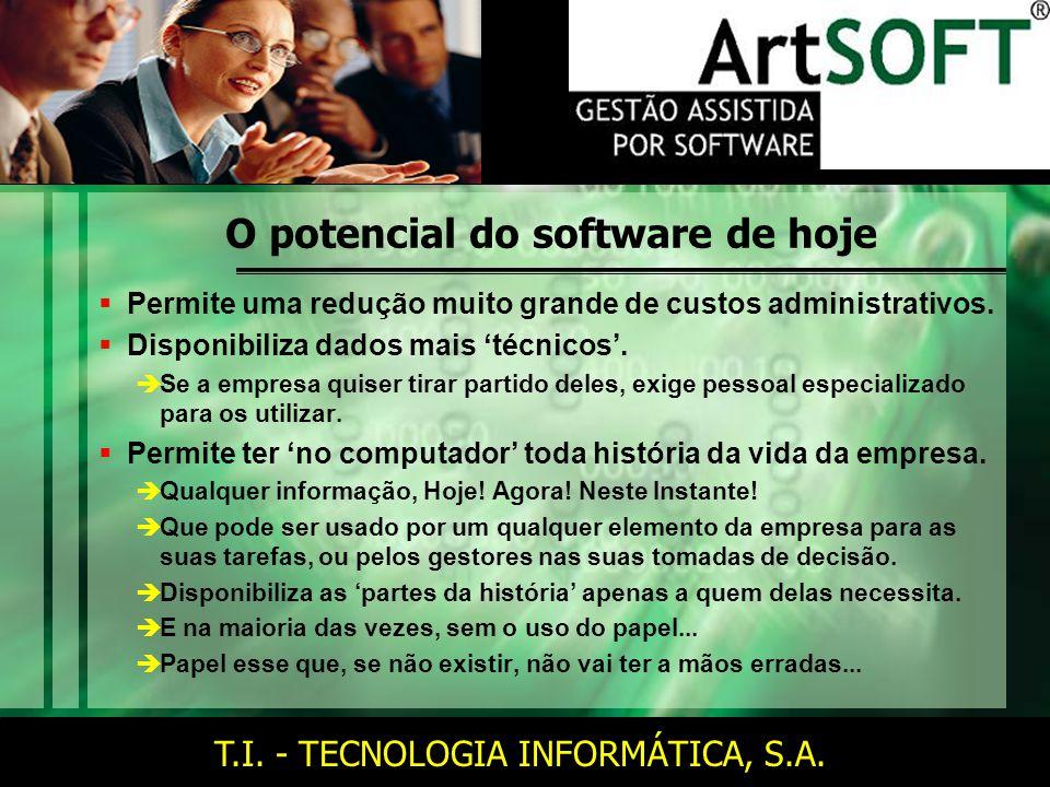 T.I.- TECNOLOGIA INFORMÁTICA, S.A.
