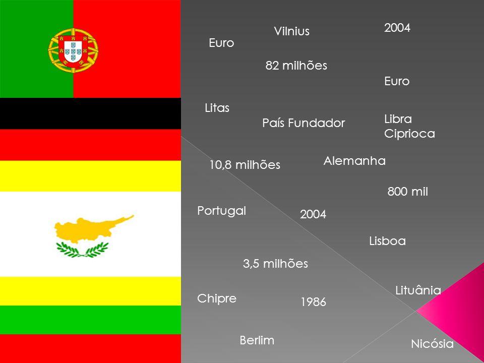 Portugal Alemanha Chipre Lituânia Lisboa Berlim Nicósia Vilnius 10,8 milhões 82 milhões 800 mil 3,5 milhões 1986 País Fundador 2004 Euro Libra Ciprioca Litas