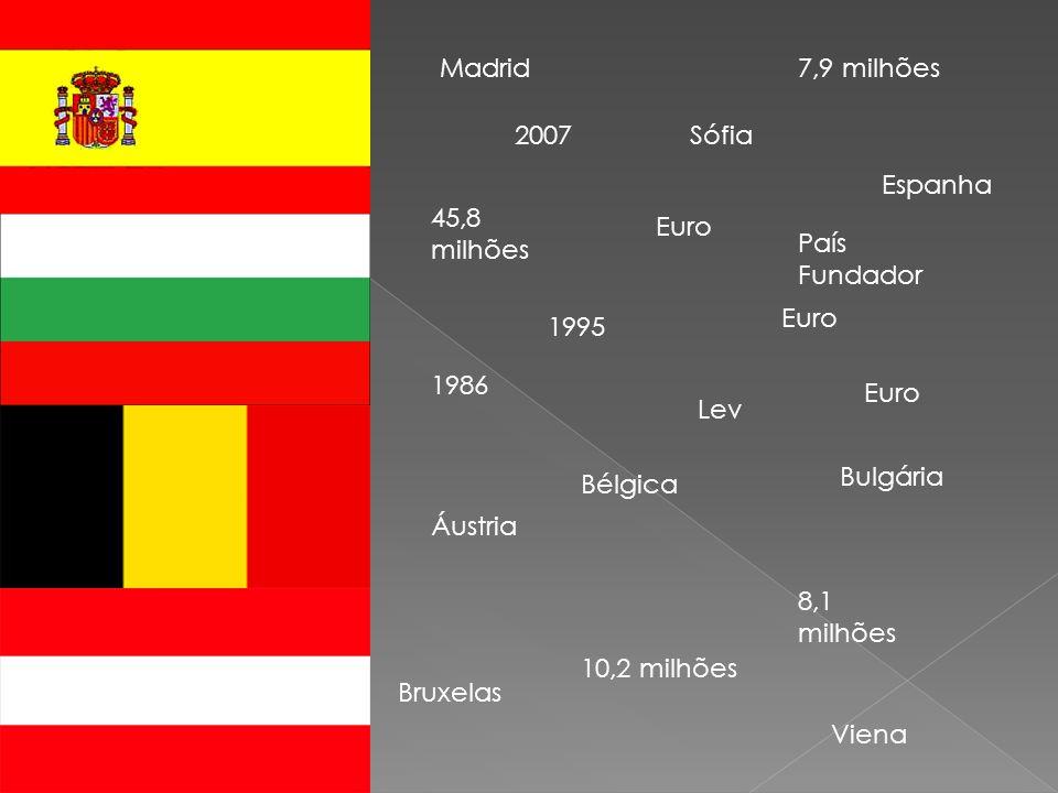 Madrid Espanha 45,8 milhões 1986 Euro Áustria Viena 8,1 milhões 1995 Euro Bélgica Bruxelas 10,2 milhões País Fundador Euro Bulgária Sófia 7,9 milhões 2007 Lev