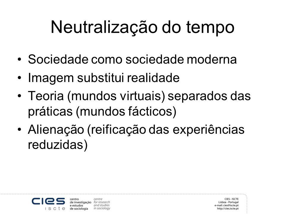 Neutralização do tempo Sociedade como sociedade moderna Imagem substitui realidade Teoria (mundos virtuais) separados das práticas (mundos fácticos) Alienação (reificação das experiências reduzidas)