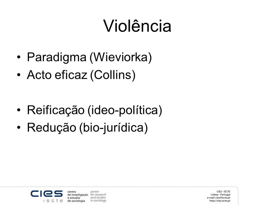 Violência Paradigma (Wieviorka) Acto eficaz (Collins) Reificação (ideo-política) Redução (bio-jurídica)
