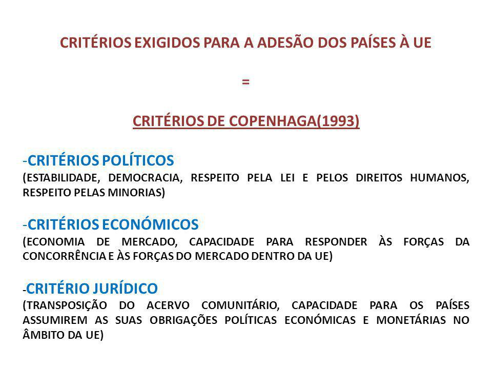 CRITÉRIOS EXIGIDOS PARA A ADESÃO DOS PAÍSES À UE = CRITÉRIOS DE COPENHAGA(1993) -CRITÉRIOS POLÍTICOS (ESTABILIDADE, DEMOCRACIA, RESPEITO PELA LEI E PELOS DIREITOS HUMANOS, RESPEITO PELAS MINORIAS) -CRITÉRIOS ECONÓMICOS (ECONOMIA DE MERCADO, CAPACIDADE PARA RESPONDER ÀS FORÇAS DA CONCORRÊNCIA E ÀS FORÇAS DO MERCADO DENTRO DA UE) - CRITÉRIO JURÍDICO (TRANSPOSIÇÃO DO ACERVO COMUNITÁRIO, CAPACIDADE PARA OS PAÍSES ASSUMIREM AS SUAS OBRIGAÇÕES POLÍTICAS ECONÓMICAS E MONETÁRIAS NO ÂMBITO DA UE)