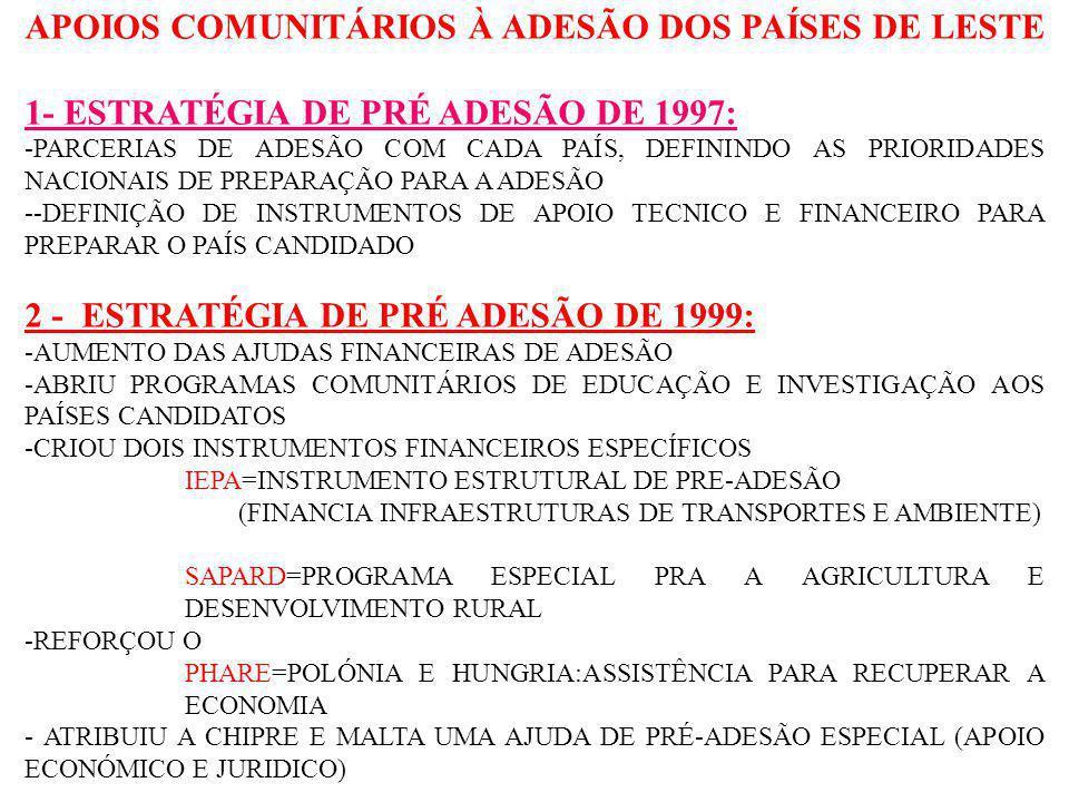 APOIOS COMUNITÁRIOS À ADESÃO DOS PAÍSES DE LESTE 1- ESTRATÉGIA DE PRÉ ADESÃO DE 1997: -PARCERIAS DE ADESÃO COM CADA PAÍS, DEFININDO AS PRIORIDADES NACIONAIS DE PREPARAÇÃO PARA A ADESÃO --DEFINIÇÃO DE INSTRUMENTOS DE APOIO TECNICO E FINANCEIRO PARA PREPARAR O PAÍS CANDIDADO 2 - ESTRATÉGIA DE PRÉ ADESÃO DE 1999: -AUMENTO DAS AJUDAS FINANCEIRAS DE ADESÃO -ABRIU PROGRAMAS COMUNITÁRIOS DE EDUCAÇÃO E INVESTIGAÇÃO AOS PAÍSES CANDIDATOS -CRIOU DOIS INSTRUMENTOS FINANCEIROS ESPECÍFICOS IEPA=INSTRUMENTO ESTRUTURAL DE PRE-ADESÃO (FINANCIA INFRAESTRUTURAS DE TRANSPORTES E AMBIENTE) SAPARD=PROGRAMA ESPECIAL PRA A AGRICULTURA E DESENVOLVIMENTO RURAL -REFORÇOU O PHARE=POLÓNIA E HUNGRIA:ASSISTÊNCIA PARA RECUPERAR A ECONOMIA - ATRIBUIU A CHIPRE E MALTA UMA AJUDA DE PRÉ-ADESÃO ESPECIAL (APOIO ECONÓMICO E JURIDICO)