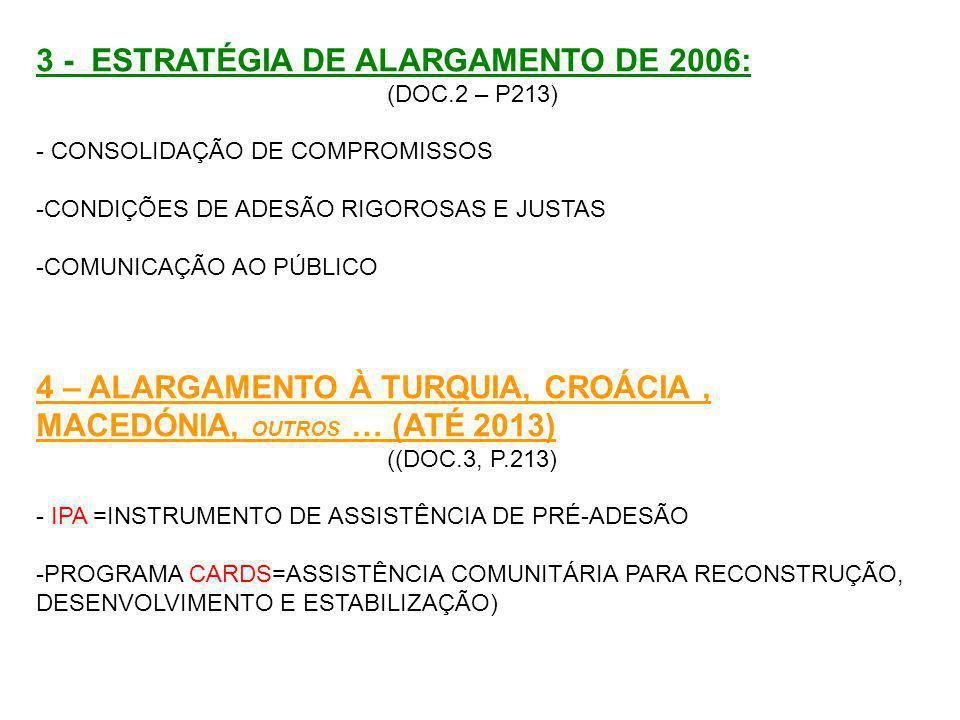 3 - ESTRATÉGIA DE ALARGAMENTO DE 2006: (DOC.2 – P213) - CONSOLIDAÇÃO DE COMPROMISSOS -CONDIÇÕES DE ADESÃO RIGOROSAS E JUSTAS -COMUNICAÇÃO AO PÚBLICO 4 – ALARGAMENTO À TURQUIA, CROÁCIA, MACEDÓNIA, OUTROS … (ATÉ 2013) ((DOC.3, P.213) - IPA =INSTRUMENTO DE ASSISTÊNCIA DE PRÉ-ADESÃO -PROGRAMA CARDS=ASSISTÊNCIA COMUNITÁRIA PARA RECONSTRUÇÃO, DESENVOLVIMENTO E ESTABILIZAÇÃO)