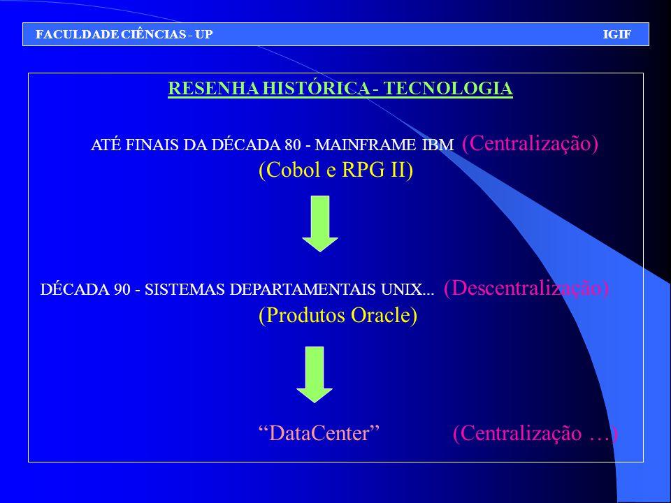 RESENHA HISTÓRICA - TECNOLOGIA ATÉ FINAIS DA DÉCADA 80 - MAINFRAME IBM (Centralização) (Cobol e RPG II) DÉCADA 90 - SISTEMAS DEPARTAMENTAIS UNIX... (D