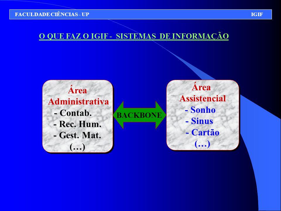 O QUE FAZ O IGIF - SISTEMAS DE INFORMAÇÃO FACULDADE CIÊNCIAS - UP IGIF Área Administrativa - Contab. - Rec. Hum. - Gest. Mat. (…) Área Administrativa