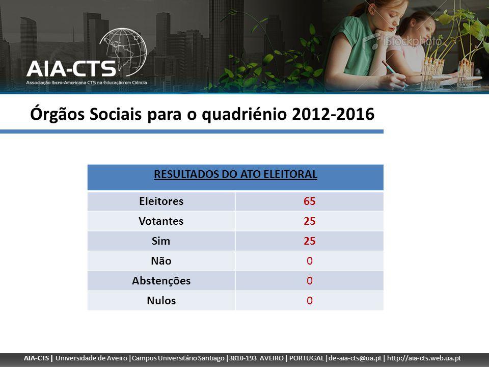 Órgãos Sociais para o quadriénio 2012-2016 RESULTADOS DO ATO ELEITORAL Eleitores65 Votantes25 Sim25 Não0 Abstenções0 Nulos0