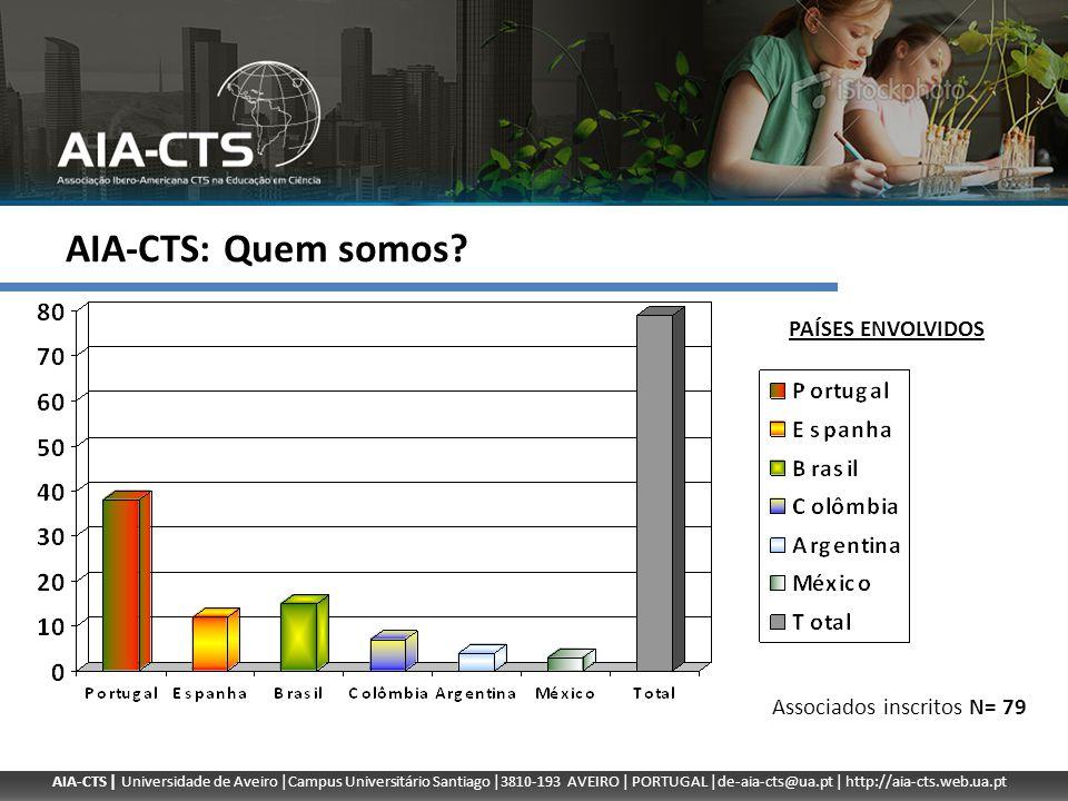 AIA-CTS | Universidade de Aveiro |Campus Universitário Santiago |3810-193 AVEIRO | PORTUGAL |de-aia-cts@ua.pt | http://aia-cts.web.ua.pt AIA-CTS: Visão A AIA-CTS deverá tornar-se a maior Associação da comunidade Ibero-Americana de educação em ciência(s) orientada por perspetivas CTS