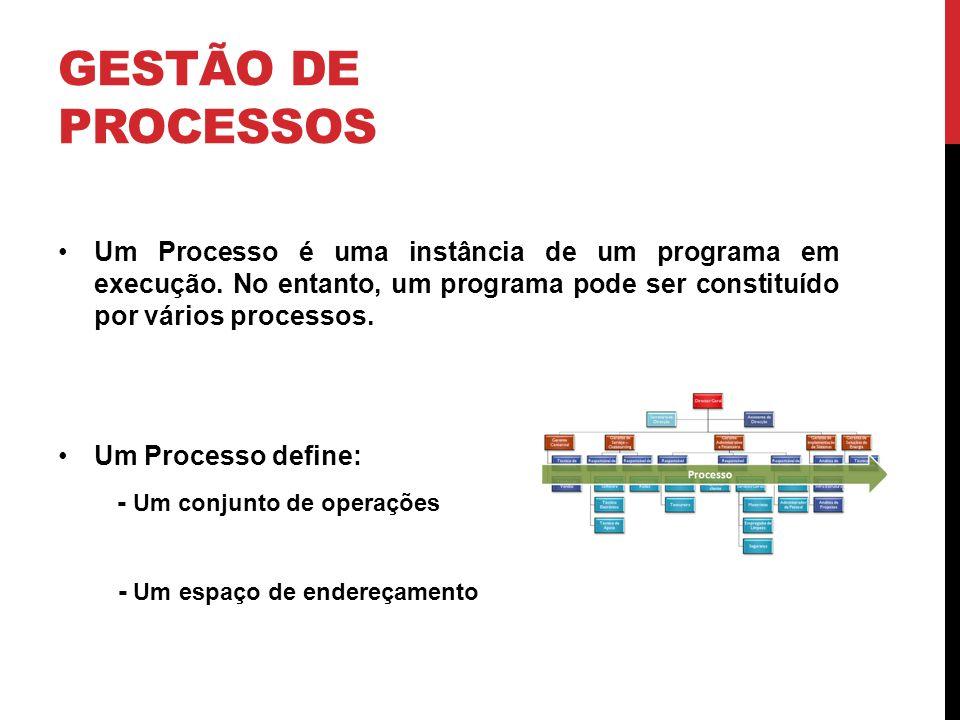 GESTÃO DE PROCESSOS Um Processo é uma instância de um programa em execução.