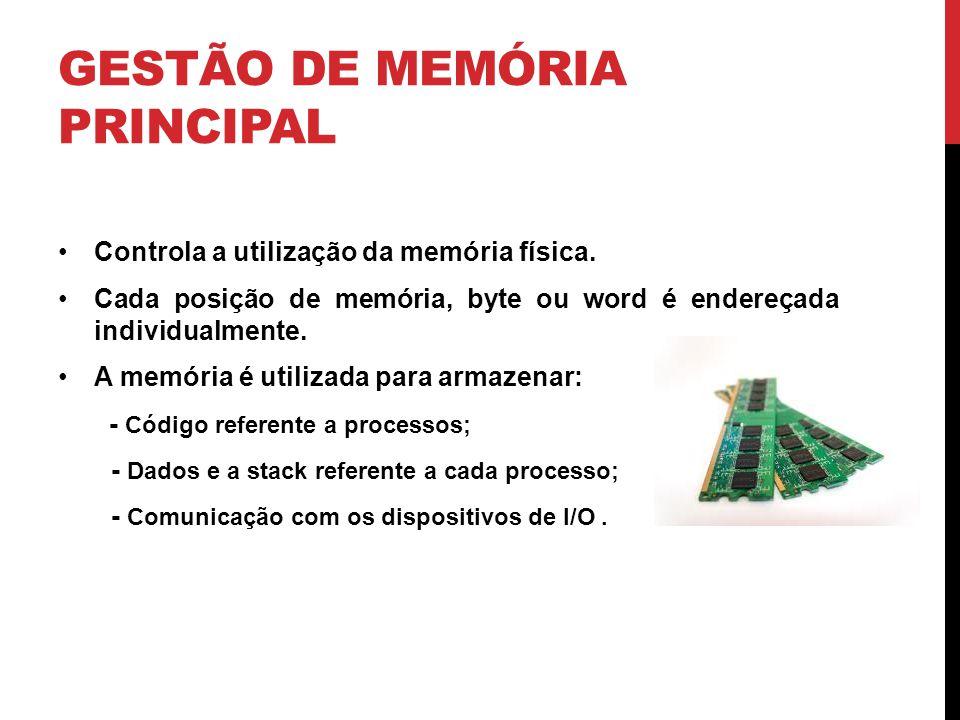GESTÃO DE MEMÓRIA PRINCIPAL Controla a utilização da memória física.