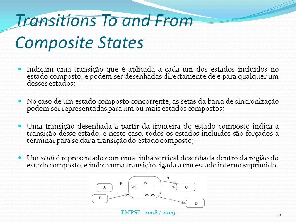 Transitions To and From Composite States Indicam uma transição que é aplicada a cada um dos estados incluídos no estado composto, e podem ser desenhadas directamente de e para qualquer um desses estados; No caso de um estado composto concorrente, as setas da barra de sincronização podem ser representadas para um ou mais estados compostos; Uma transição desenhada a partir da fronteira do estado composto indica a transição desse estado, e neste caso, todos os estados incluídos são forçados a terminar para se dar a transição do estado composto; Um stub é representado com uma linha vertical desenhada dentro da região do estado composto, e indica uma transição ligada a um estado interno suprimido.