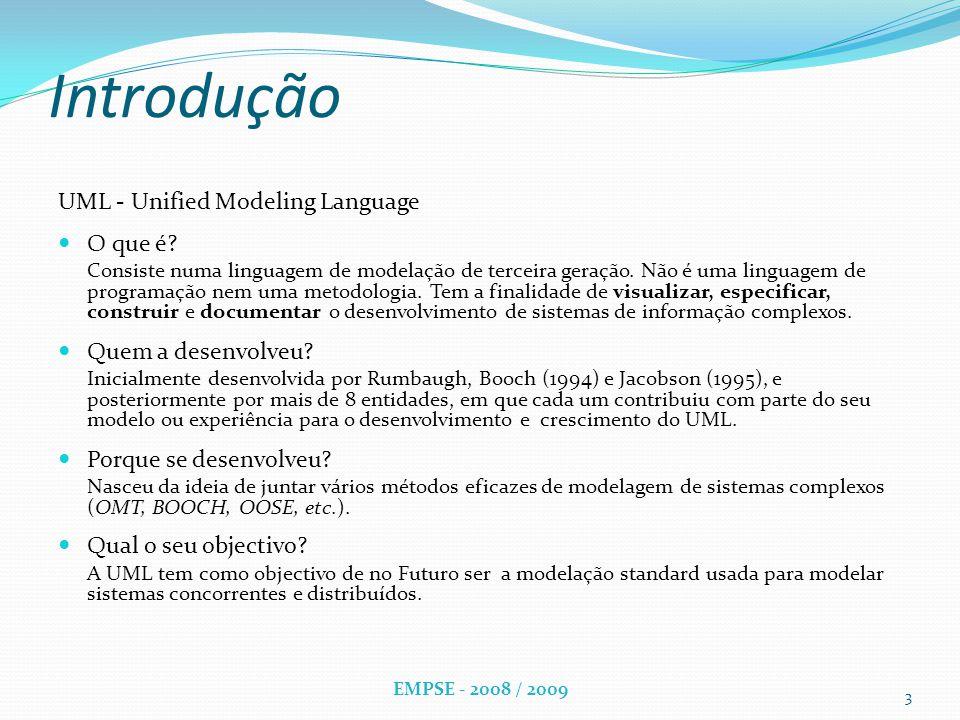 Introdução UML - Unified Modeling Language O que é.