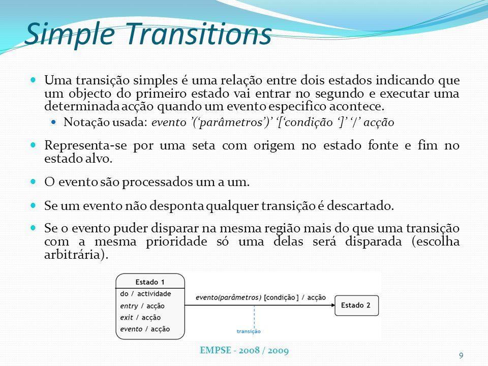 Simple Transitions Uma transição simples é uma relação entre dois estados indicando que um objecto do primeiro estado vai entrar no segundo e executar uma determinada acção quando um evento especifico acontece.