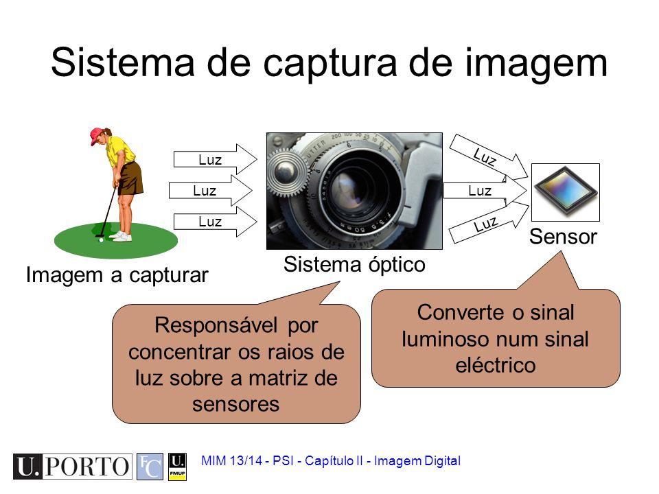 MIM 13/14 - PSI - Capítulo II - Imagem Digital Como 'vê' uma câmara digital.