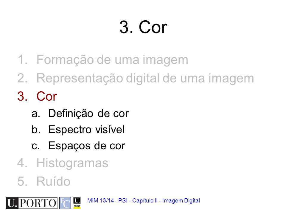 MIM 13/14 - PSI - Capítulo II - Imagem Digital O que é a cor.