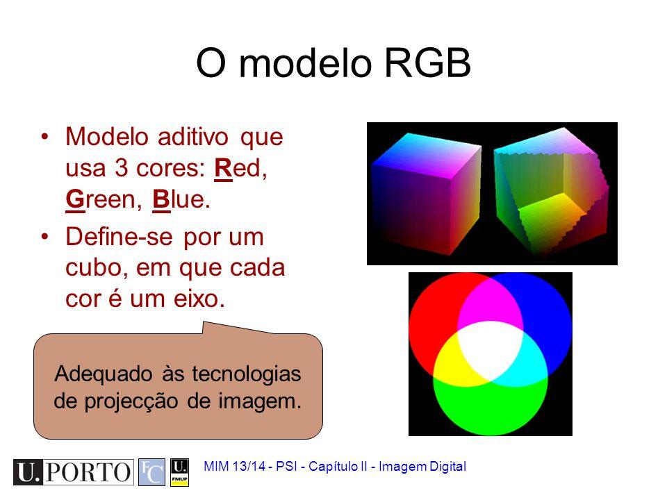 MIM 13/14 - PSI - Capítulo II - Imagem Digital O modelo HSV Divide a cor em: Hue, Saturation, Value.